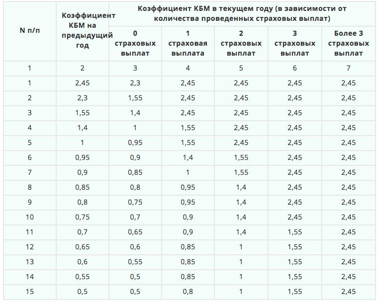 Написать жалобу на нарушения трудового законодательства в белгороде